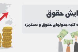 حقوق و دستمزد ۱۴۰۰